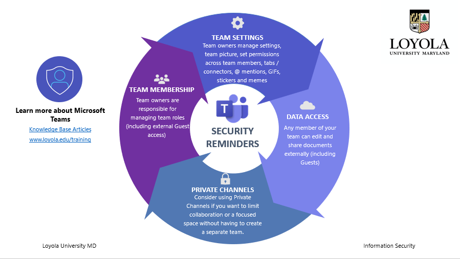 Screenshot Preview of Microsoft Teams Security Reminder Infographic